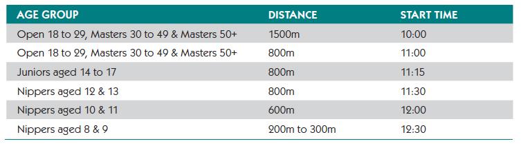 ESS2016Timetable